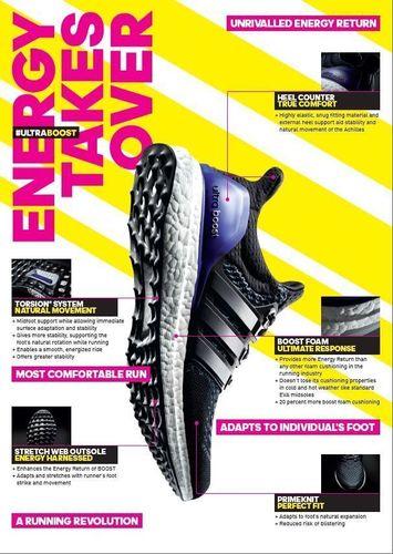 adidas Ultra BOOST: the technology - infographic (PRNewsFoto/adidas)