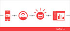 Appboy Launches Conversion Tracking to Measure and Improve Campaign Effectiveness