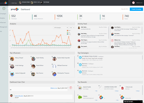 The Groupad.com brand dashboard.  Brands can use the platform to identify and and reward their influencers. ...