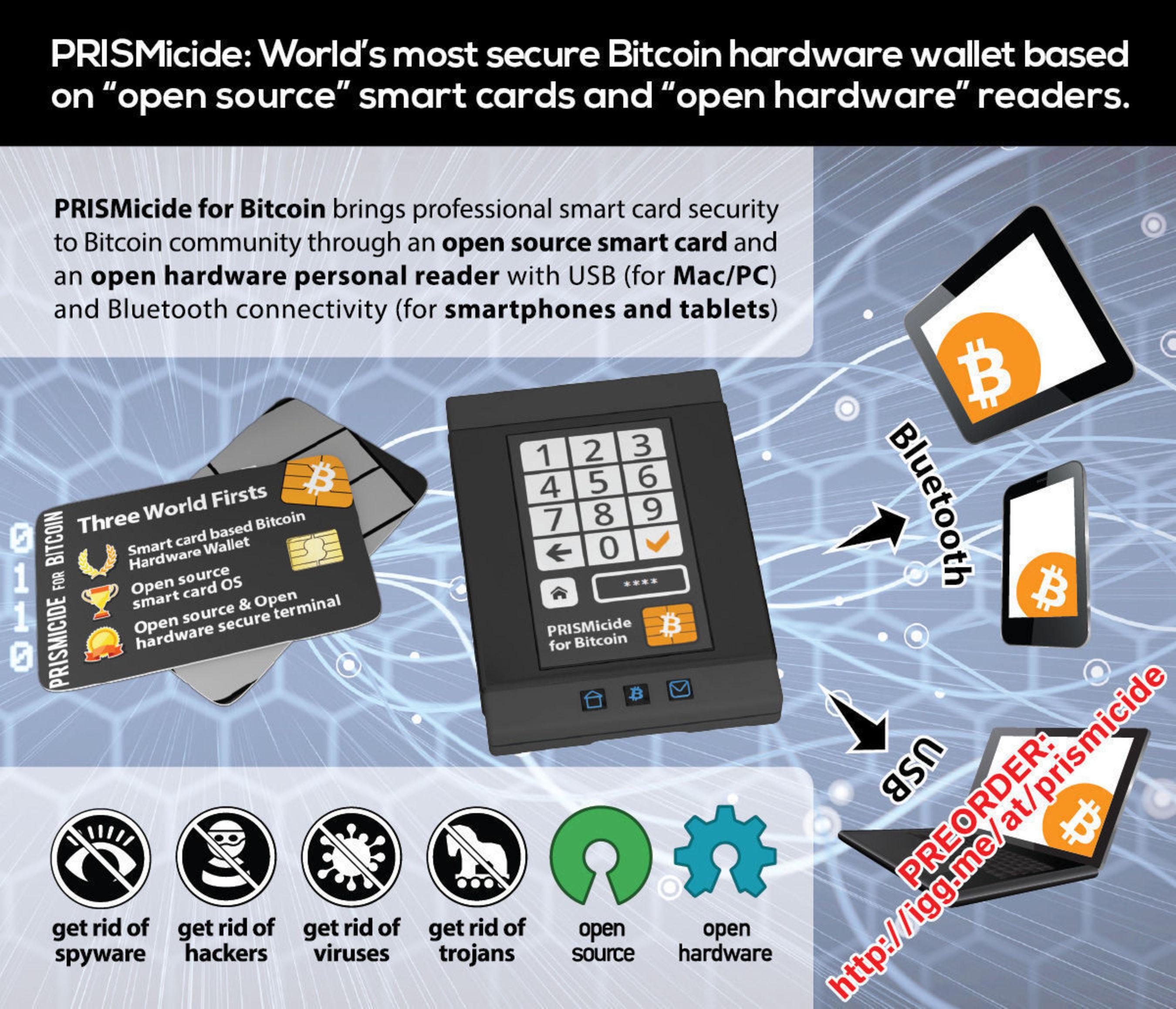 PRISMicide: World's most secure Bitcoin hardware wallet based on 'open source' smart cards and 'open hardware' readers. (PRNewsFoto/PRISMicide)