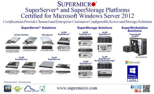 Les plates-formes Supermicro® SuperServer® et SuperStorage certifiées Windows Server 2012