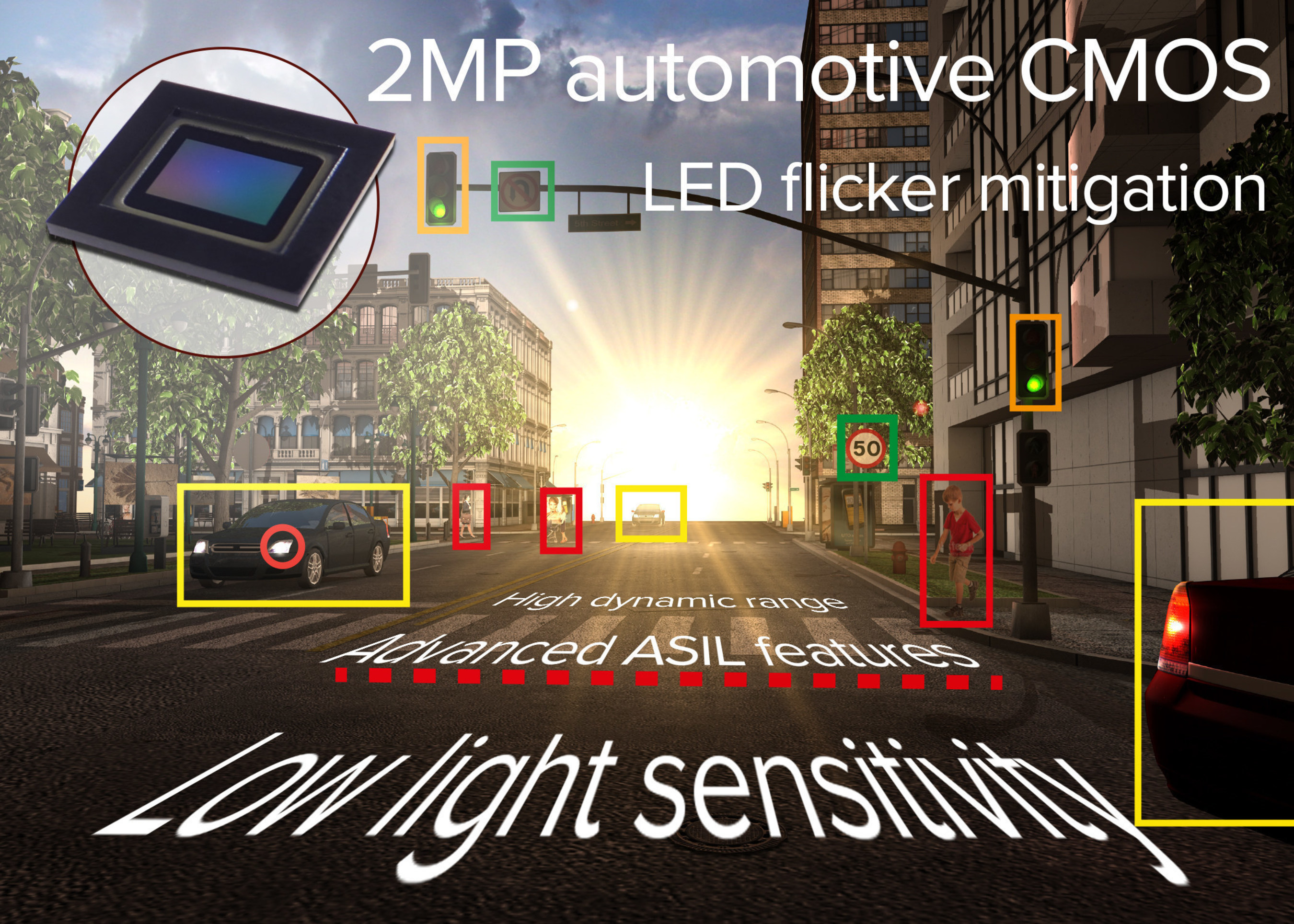 Toshiba Automotive Cmos Image Sensor Features Industry First Led Flicker Circuit Toshibas Csa02m00pb Is The 2mp With Mitigation