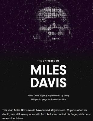 The Universe of Miles Davis