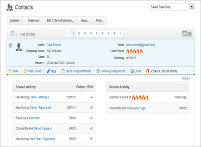 Small businesses can use actionable lead scoring to capture and identify qualified leads.