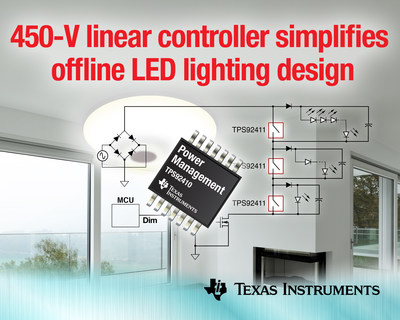 The TPS92410 controller from Texas Instruments integrates a multiplier and tunable phase dimmer detection, as well as analog dimming inputs and drive circuit protection functions to ease design of downlights, fixtures and lamps powered from an offline AC or conventional DC power source. (PRNewsFoto/Texas Instruments Incorporated)