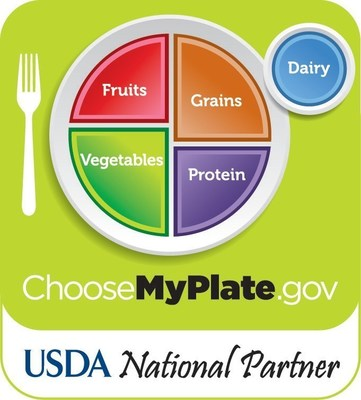 The new Pivotal Living mobile app offers members access to the MyPlate visual communication tool, used by the U.S. Department of Agriculture (USDA) to help communicate the Dietary Guidelines for Americans and help bring the science to life. Pivotal Living's app simply syncs to both its affordable and popular $12 Pivotal Living Band and $39.95 Smart Scale.