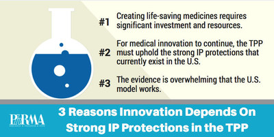3 Reasons Innovation Depends on Strong IP Protections in the TPP