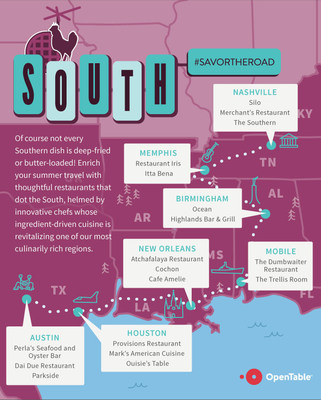 Enrich your summer road trip with restaurants that dot the South, helmed by innovative chefs whose ingredient-driven cuisine is revitalizing one of our most culinary rich regions.