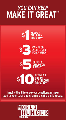 Pizza Hut is again leading the fight to end world hunger with its annual World Hunger Relief campaign that begins today and continues through Nov. 3, 2012. Customers who donate $3, $5 or $10 at PizzaHut.com get a free two week Hulu Plus subscription.  (PRNewsFoto/Pizza Hut)
