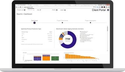 APR AdPro Scorecard(R) Client Portal