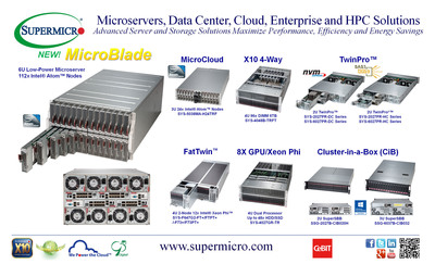 Supermicro(R) Solutions for Microservers, Data Center, Cloud, Enterprise IT & HPC.  (PRNewsFoto/Super Micro Computer, Inc.)
