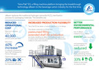 Tetra Pak(R) E3, a filling machine platform bringing the breakthrough eBeam technology to the beverage carton industry for the first time. eBeam replaces the traditional hydrogen peroxide (H2O2) sterilization and brings many benefits to manufacturers process for packaging materials.