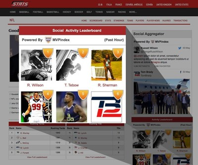 MVPindex widgets will accompany STATS content, showcasing the top social media activity from the featured sport, team, or athlete.