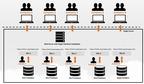 FileCloud Multi-Tenancy (PRNewsFoto/CodeLathe)