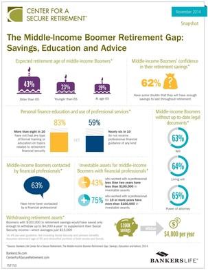 Boomer Retirement Gap