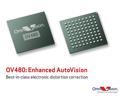 OmniVision Technologies launched the OV480, a powerful yet compact companion image processor designed to enhance camera performance in wide field-of-view (FOV) applications for automotive vision systems. The low-cost, compact OV480 operates in conjunction with OmniVision's high performance AutoVision CMOS image sensors to deliver best-in-class electronic distortion correction and significantly enhanced low-light performance, making the OV480 a highly attractive solution to automobile manufacturers.  (PRNewsFoto/OmniVision Technologies, Inc.)