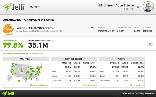 Jelli's new campaign dashboard called RadioDash(TM) provides stations, networks and advertisers detailed ...