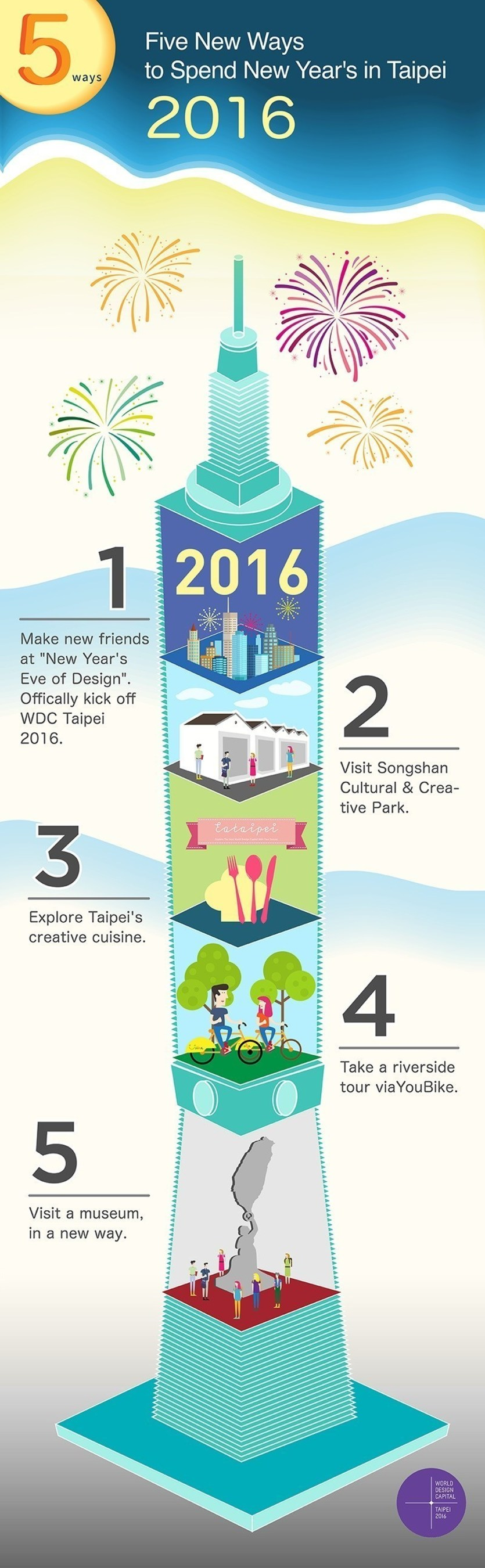 (WDC Taipei 2016) Five New Ways to Spend New Year's in Taipei