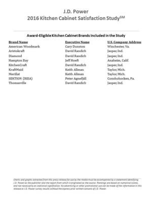 J.D. Power 2016 Kitchen Cabinet CEOs