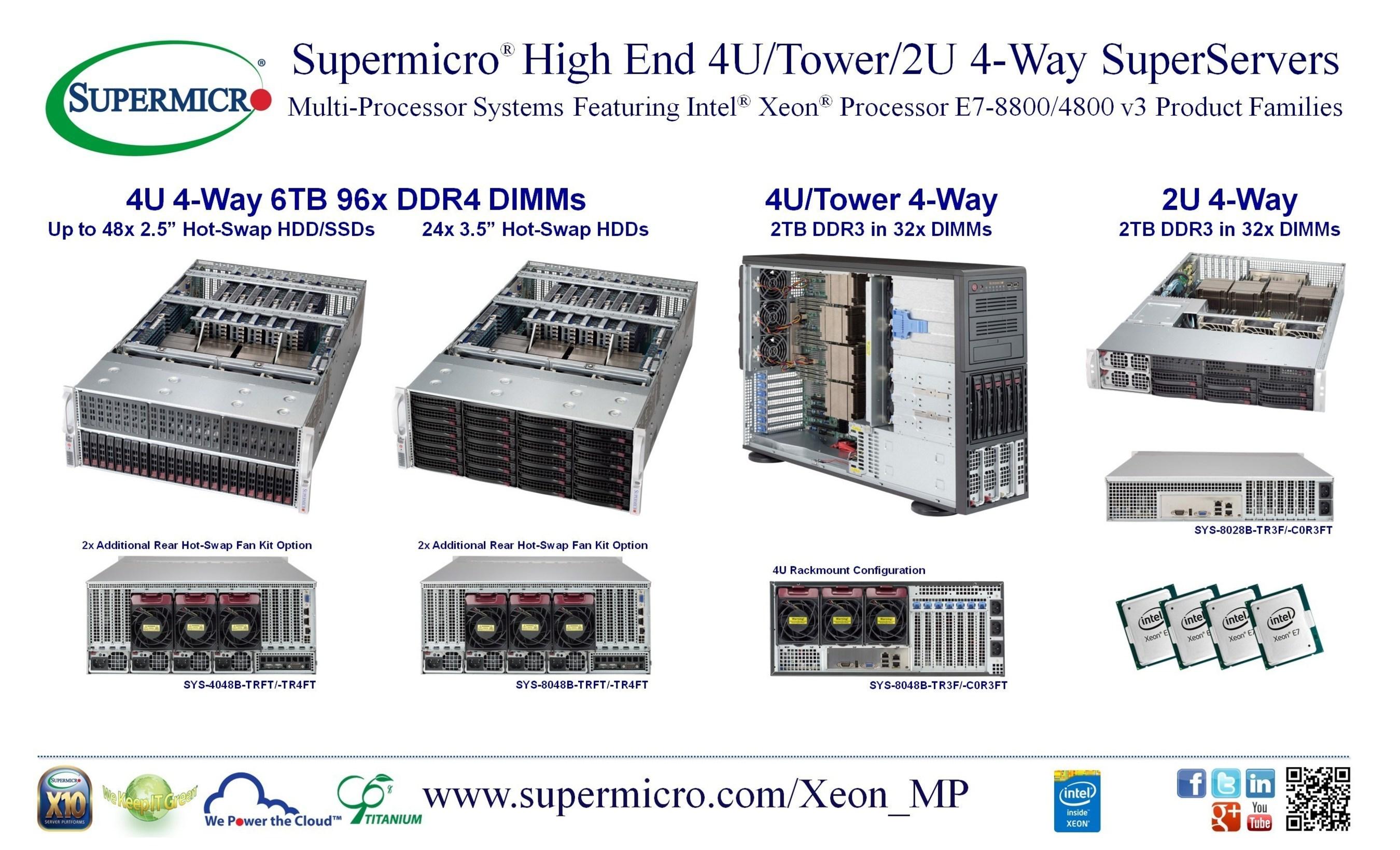 Supermicro® lancia nuove soluzioni SuperServer® 4-way high end che supportano un massimo di 6 TB di