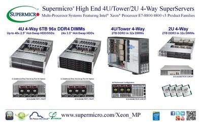 Supermicro(R) 2U/4U/Tower 4-Way SuperServer(R) Intel Xeon E7-8800/4800 v3 Solutions