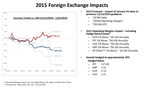 2015 Foreign Exchange Impacts
