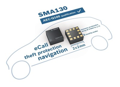 The new SMA130 from Bosch is the world's smallest triaxial acceleration sensor for automotive applications. (PRNewsFoto/Bosch Sensortec) (PRNewsFoto/Bosch Sensortec)