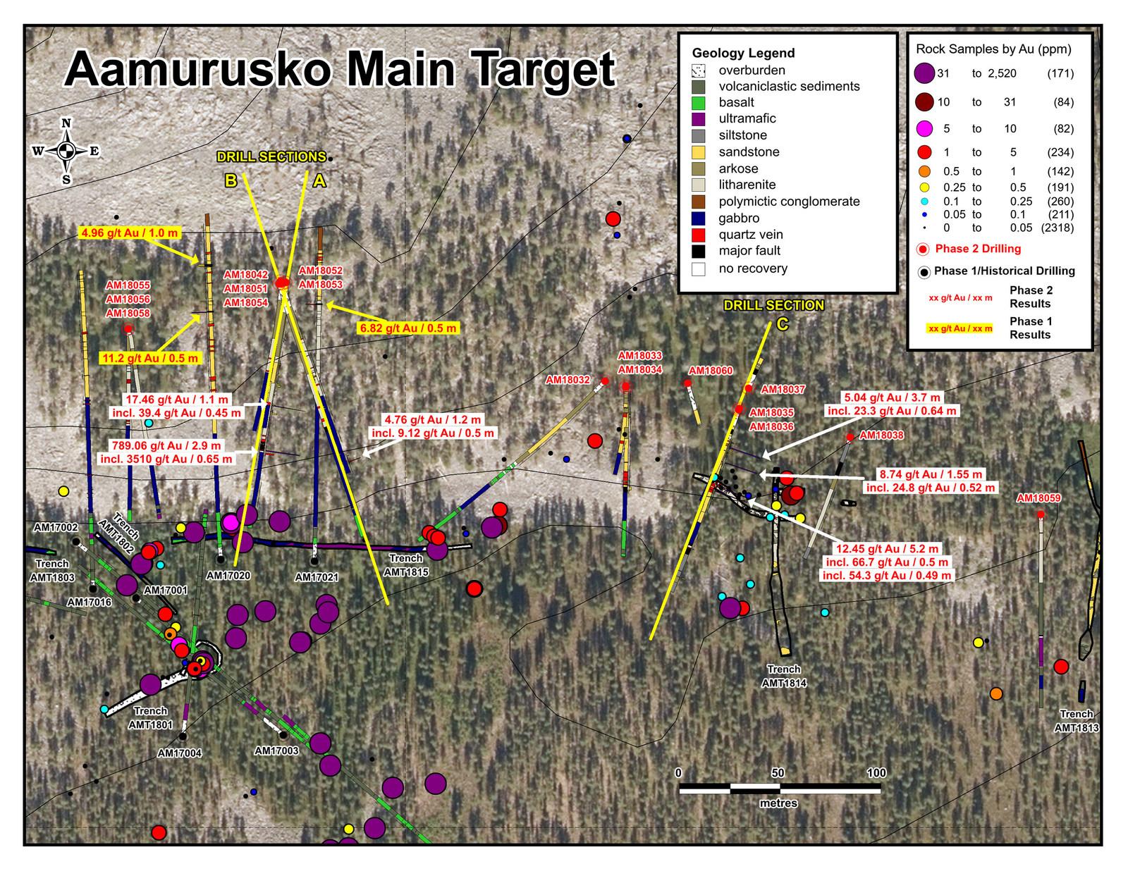 Figure 3 Aamurusko Main Target Inset