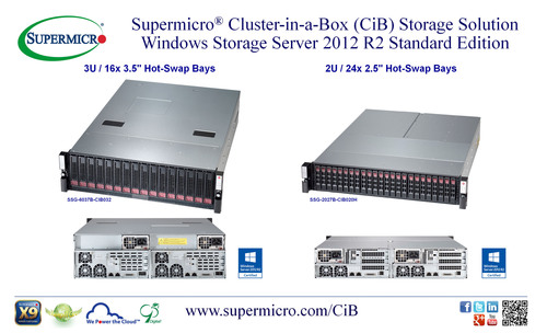 Supermicro(R) Cluster-in-a-Box (CiB) Storage Solutions w/Windows Server 2012 R2 SE. (PRNewsFoto/Super Micro Computer, Inc.) (PRNewsFoto/SUPER MICRO COMPUTER, INC.)