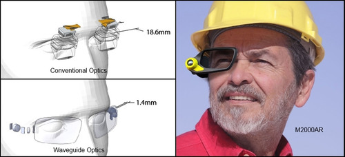VUZIX Announces Optical Technology Breakthrough for Smart Glasses. New M2000AR First Product to Use Waveguide. Waveguide Optics Tech Jointly Developed with Nokia Easily Incorporates Into Standard Eyeglass Frames. (PRNewsFoto/Vuzix Corporation) (PRNewsFoto/VUZIX CORPORATION)