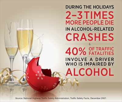 Alcohol-Related Traffic Deaths Jump on Christmas and New Year's.  (PRNewsFoto/National Institute on Alcohol Abuse and Alcoholism, National Institutes of Health)