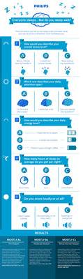 Philips World Sleep Day Infographic: Everyone Sleeps... But Do You Sleep Well?