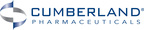 Cumberland Pharmaceutical Reports Double Digit Revenue Growth For The Fourth Consecutive Quarter