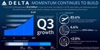 Delta Announces September Quarter Profit
