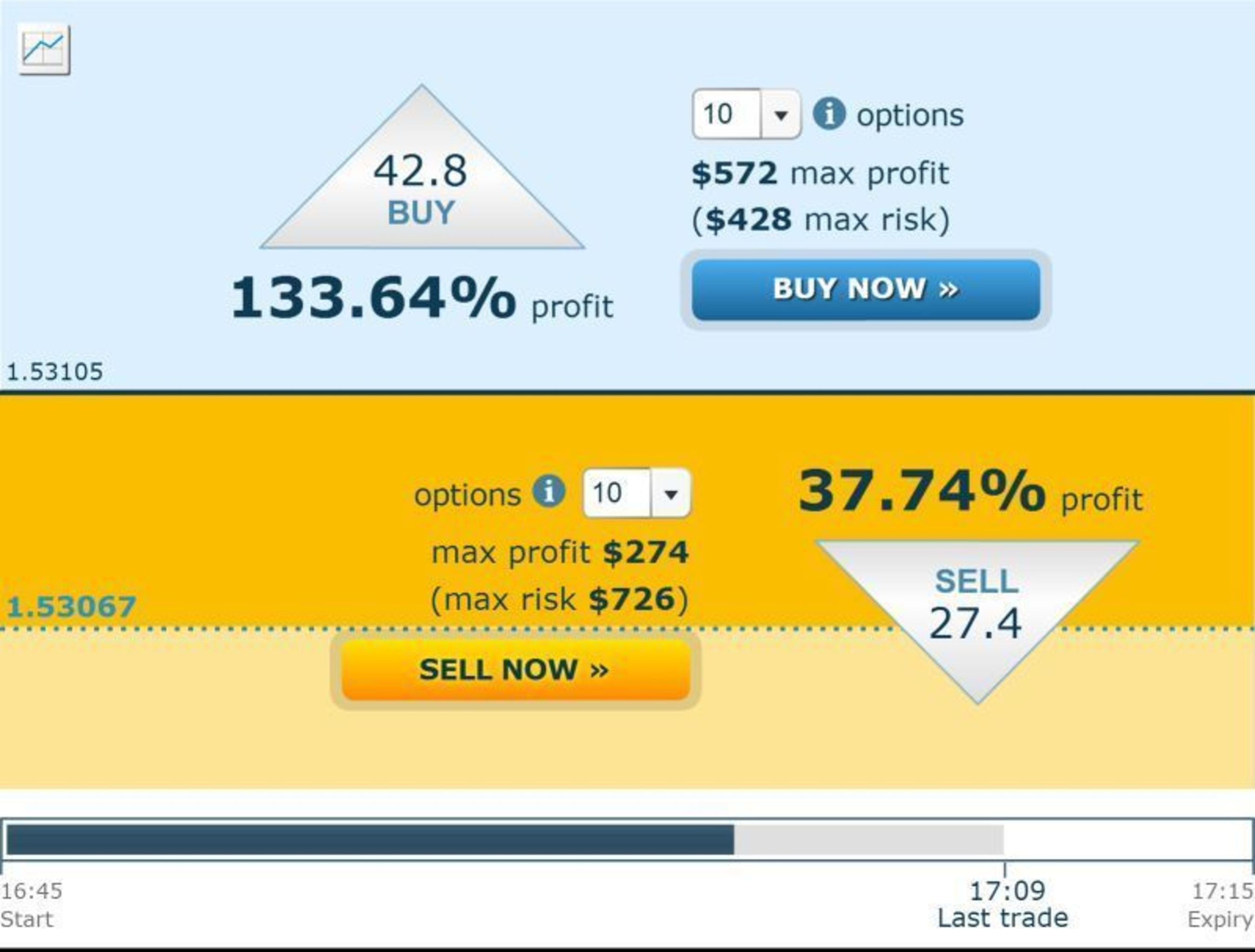 binary options 0 100
