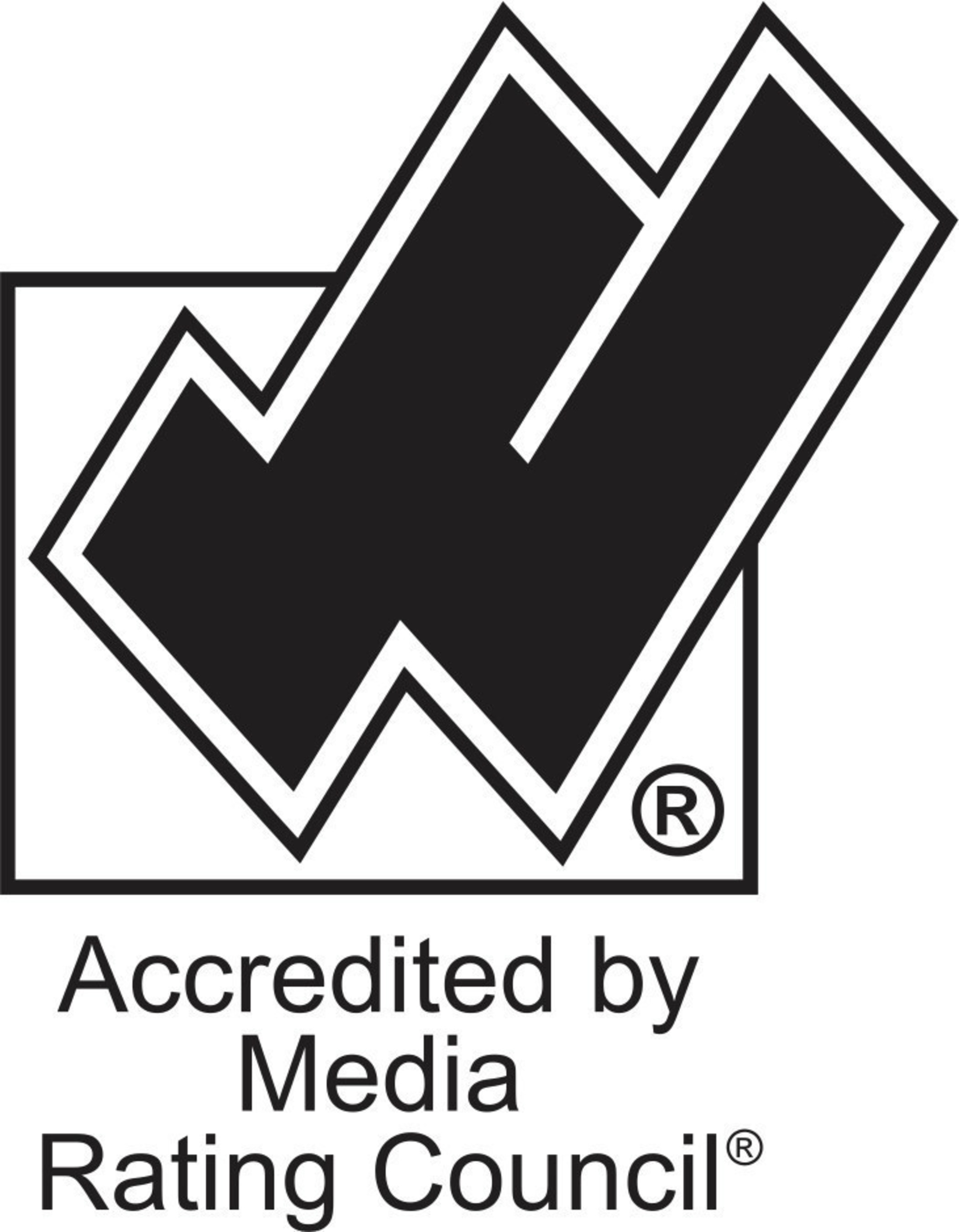 Moat Becomes First Company Accredited By The MRC For Mobile Viewable Impression Measurement