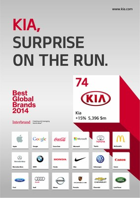 Kia Motors brand value skyrockets 480 percent since 2007 (PRNewsFoto/Kia Motors America)