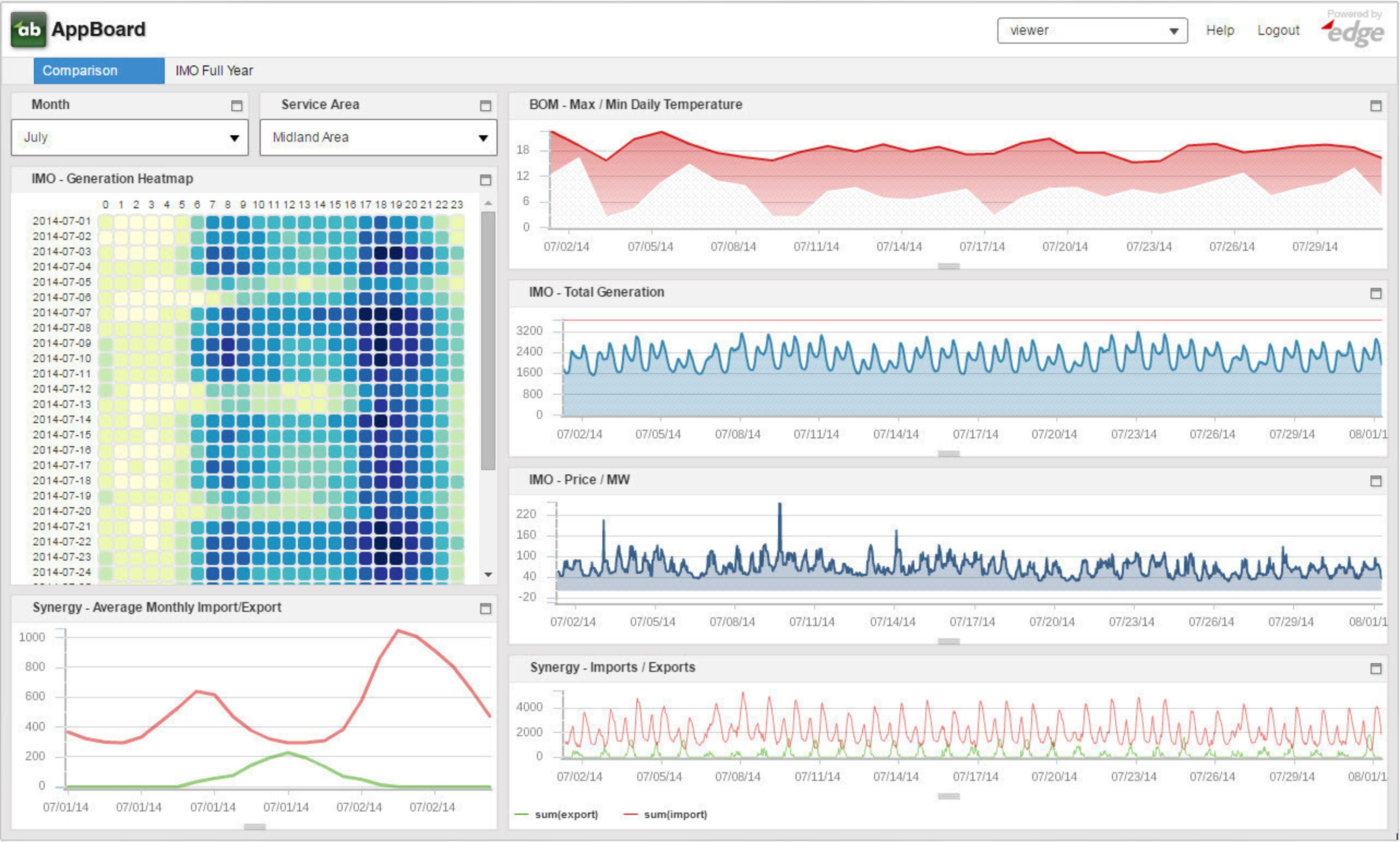 Edge Technologies Enhances the Customer Experience with the Edge Support Center and New Product Releases