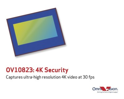 OmniVision's OV10823 enables 4K video capture and advanced security features such as automated tracking, zoom, and video analytics.