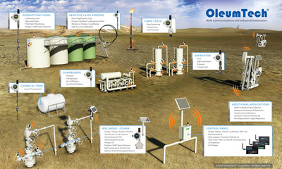 Wireless Sensor Network Applications in O&G