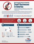 Small Business Scams Infographic.  (PRNewsFoto/The National Association of Small Business Professionals)