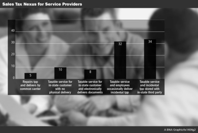 Sales Tax Nexus for Service Providers. (PRNewsFoto/Bloomberg BNA)
