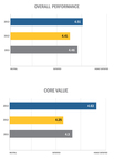 CMS 2013 Survey Results (PRNewsFoto/Quaker Chemical Corporation)