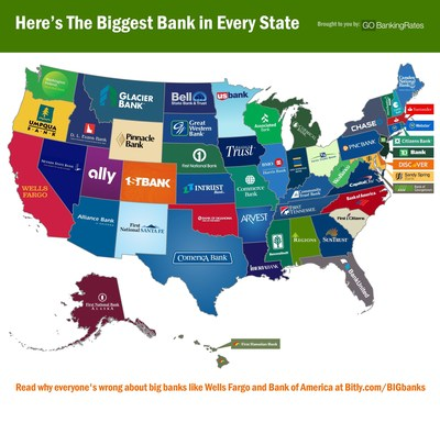 Read why everyone's wrong about big banks like Wells Fargo and Bank of America on GOBankingRates at bitly.com/BIGbanks. (PRNewsFoto/GOBankingRates)