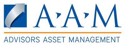 Advisors Asset Management (AAM). For more than 30 years, AAM has been a trusted investment solutions partner for financial advisors and broker/dealers. It offers access to UITs, open- and closed-end mutual funds, separately managed accounts (SMAs), structured products, the fixed income markets, as well as portfolio analytics. AAM is a broker/dealer, member FINRA/SIPC and SEC registered investment advisor. For more information, visit  www.aamlive.com . (PRNewsFoto/Advisors Asset Management)