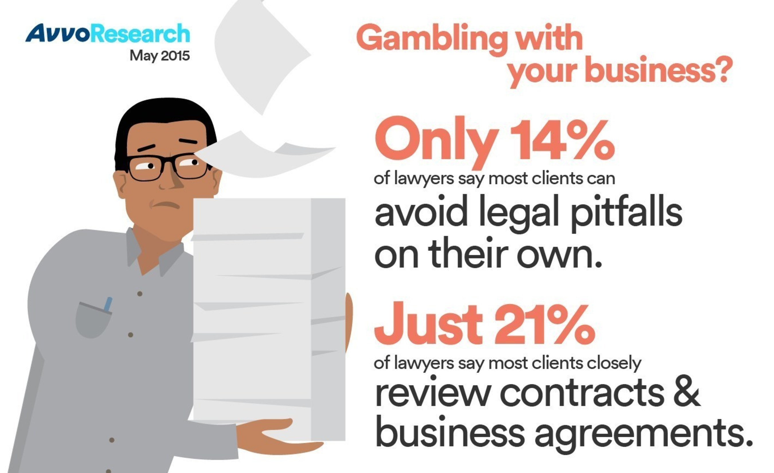 Pitfalls of legal advice
