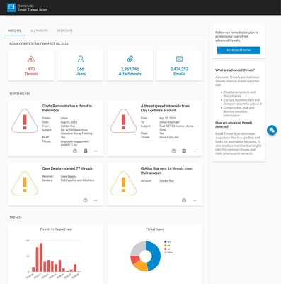 New Barracuda Email Threat Scan for Office 365, a cloud-based service that gives customers an immediate view of their email security posture by identifying latent threats, including hidden APTs, in corporate email environments.