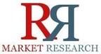 Market Research Reports & Industry Analysis Reports (PRNewsFoto/RnRMarketResearch)