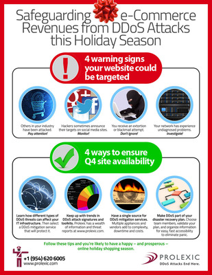 Holiday Infographic.  (PRNewsFoto/Prolexic Technologies)