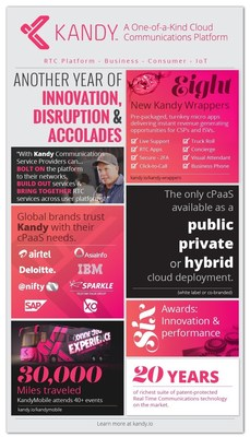 GENBAND's Kandy communications platform celebrates two years of Disruption, Innovation & Accolades.